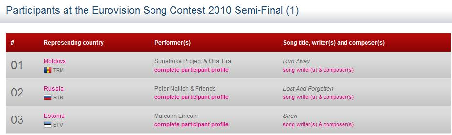 Eesti laul 2010 | Pep1000 Channel music critic